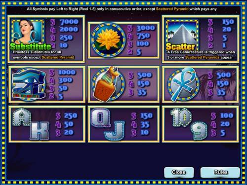 Platinum Pyramid review on Big Bonus Slots