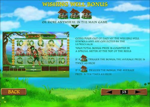 Plenty O' Fortune review on Big Bonus Slots