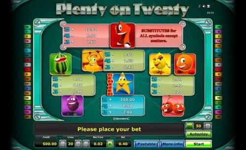 Plenty on Twenty review on Big Bonus Slots