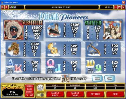 Polar Pioneers review on Big Bonus Slots