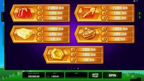 Pollen Party Big Bonus Slots Low value game symbols paytable.