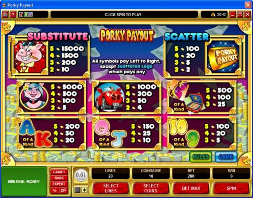 Porky Payout review on Big Bonus Slots