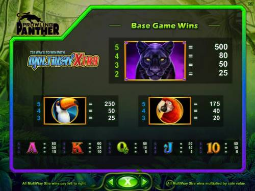 Prowling Panther review on Big Bonus Slots