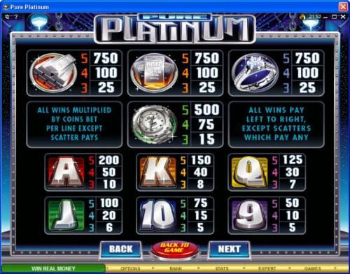Pure Platinum review on Big Bonus Slots