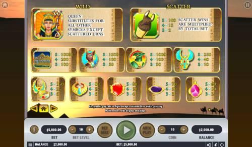 Queen of Queens II Big Bonus Slots Paytable