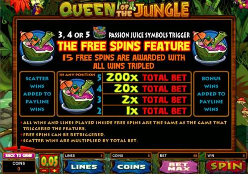 Queen of the Jungle review on Big Bonus Slots