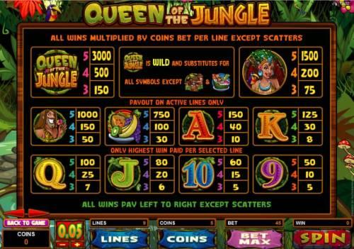 Queen of the Jungle review on Big Bonus Slots