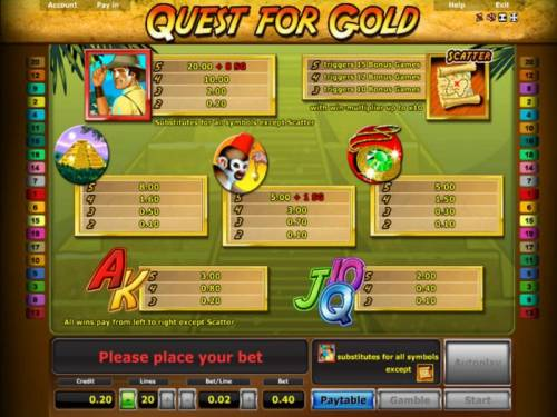 Quest for Gold Big Bonus Slots Slot game symbols paytable