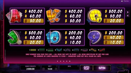 Rabbit in the Hat review on Big Bonus Slots