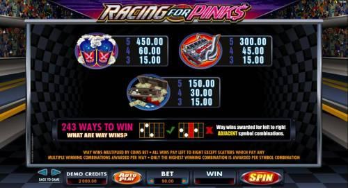Racing for Pinks review on Big Bonus Slots