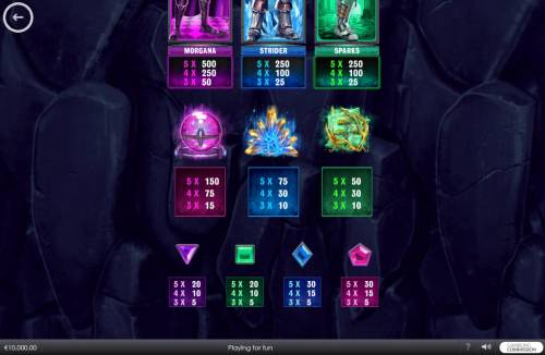 Raiders of the Hidden Realm review on Big Bonus Slots