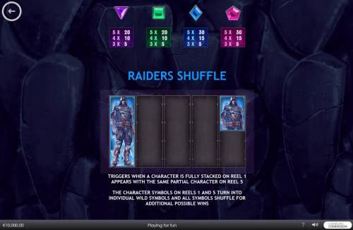 Raiders of the Hidden Realm review on Big Bonus Slots