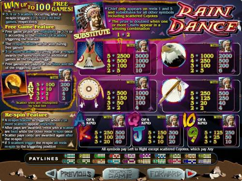 Rain Dance review on Big Bonus Slots