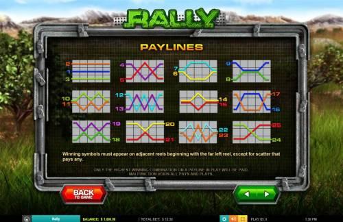 Rally review on Big Bonus Slots