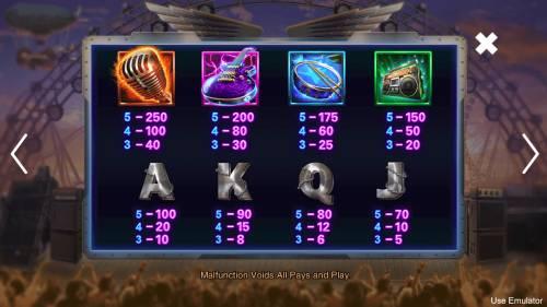 Rave High Big Bonus Slots Paytable