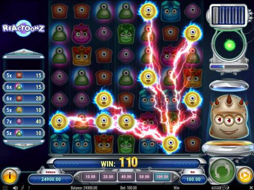 Reactoonz review on Big Bonus Slots