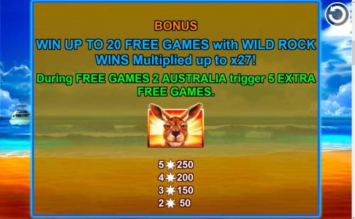 Redroo review on Big Bonus Slots