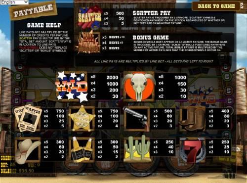 Reel Outlaws review on Big Bonus Slots