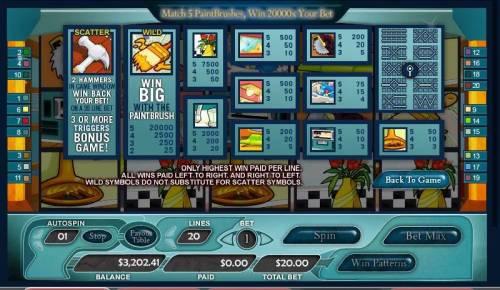 Reel Renovations review on Big Bonus Slots