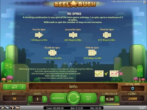 Reel Rush Big Bonus Slots re-spin feature rules