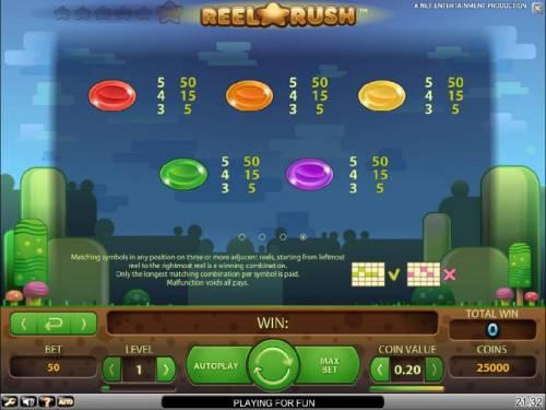 Reel Rush Big Bonus Slots slot game symbols paytable continued