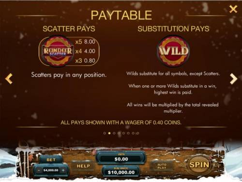 Reindeer Wild Wins review on Big Bonus Slots
