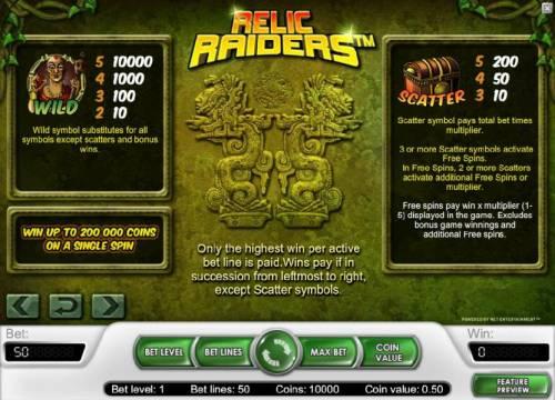 Relic Raiders review on Big Bonus Slots