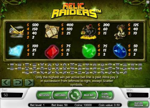 Relic Raiders Big Bonus Slots slot game symbols paytable and payline diagrams