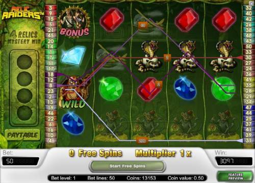 Relic Raiders Big Bonus Slots a total of 3097 coins awarded durng the free spins feature