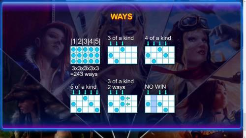 Renegades review on Big Bonus Slots