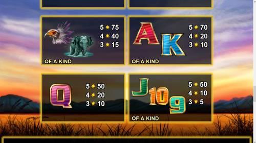 Respin Rhino Big Bonus Slots Low Value Symbols