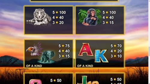 Respin Rhino review on Big Bonus Slots