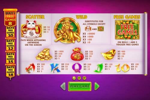 Ri Ri Jin Cai Big Bonus Slots Slot game symbols paytable.