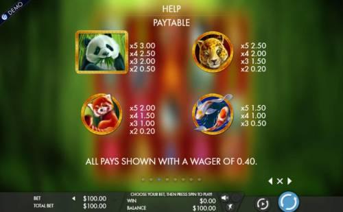Rich Panda review on Big Bonus Slots