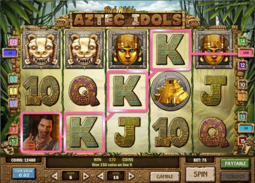 Rich Wilde and the Aztec Idols review on Big Bonus Slots