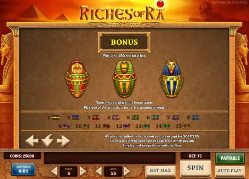 Riches of Ra review on Big Bonus Slots