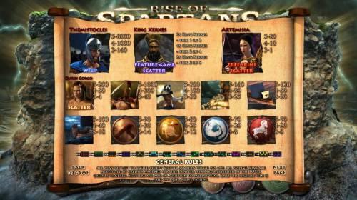Rise of Spartans review on Big Bonus Slots