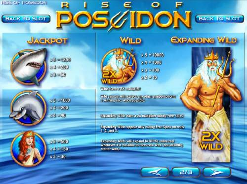 Rise of Poseidon review on Big Bonus Slots