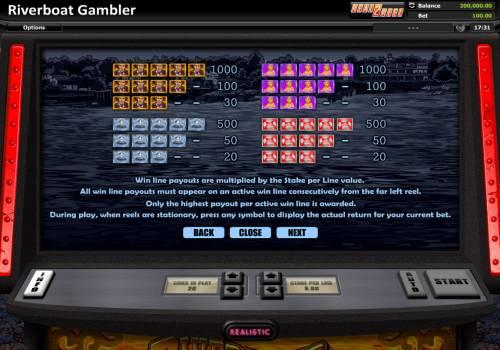 Riverboat Gambler review on Big Bonus Slots
