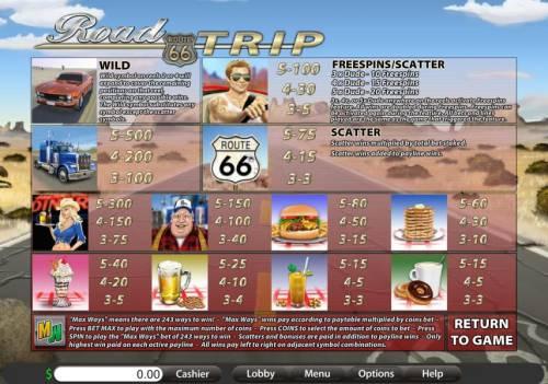 Road Trip Max Ways review on Big Bonus Slots