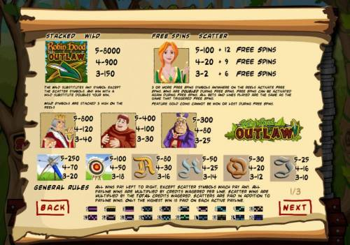 Robin Hood Outlaw review on Big Bonus Slots