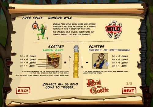 Robin Hood Outlaw review on Big Bonus Slots