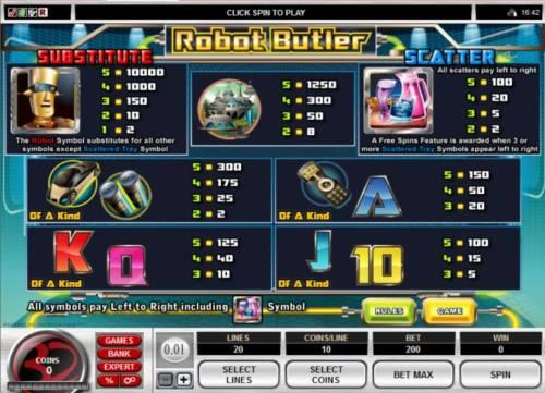 Robot Butler review on Big Bonus Slots