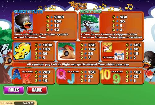 Rocking Robin review on Big Bonus Slots