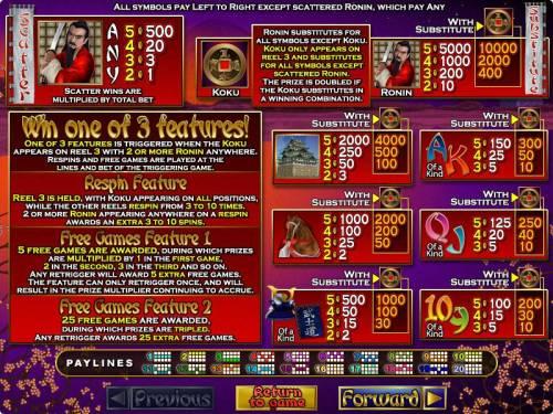 Ronin review on Big Bonus Slots