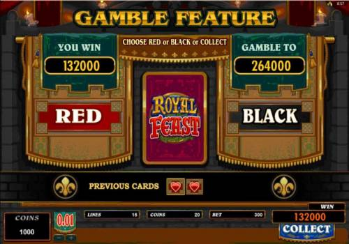 Royal Feast review on Big Bonus Slots