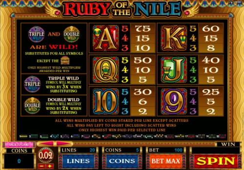 Ruby Of The Nile review on Big Bonus Slots