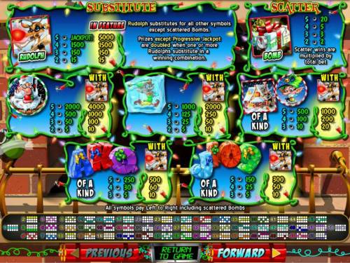 Rudolph's Revenge review on Big Bonus Slots