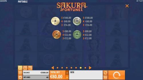 Sakura Fortune review on Big Bonus Slots