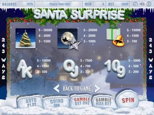 Santa Surprise Big Bonus Slots Paytable